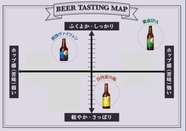 フルーツ系ビールは大人気!