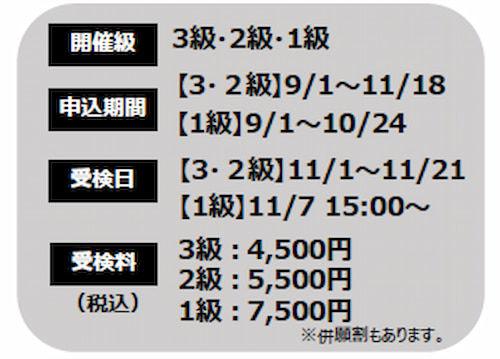 2021年11月 日本ビール検定(びあけん)スケジュール