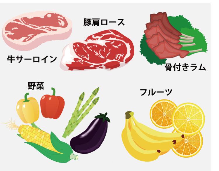 お肉は厚切りを用意。牛サーロイン、豚肩ロース、骨付きラムをジューシーに焼いて。 野菜は彩りがきれいなトウモロコシ、アスパラ、パプリカ、ナスを用意。 バナナやオレンジは焼くと甘味が増して香りもよくなります。