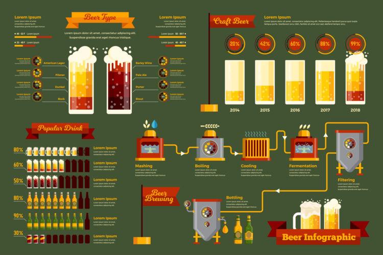 神奈川のビール【南横浜ビール研究所】 理想を追求するクラフトビール・ラボ
